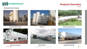 Karbonsan Products Range cover